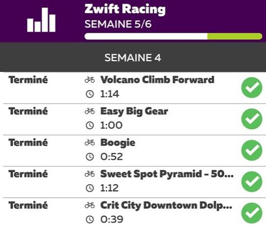 Plan d'entrainement Zwift Racing: Semaine 4